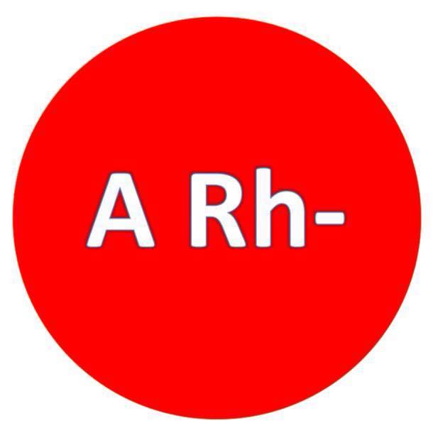 nhóm máu a rh-